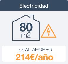 ahorro electricidad cast