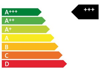 que significa la etiqueta de eficiencia energética de los electrodomésticos